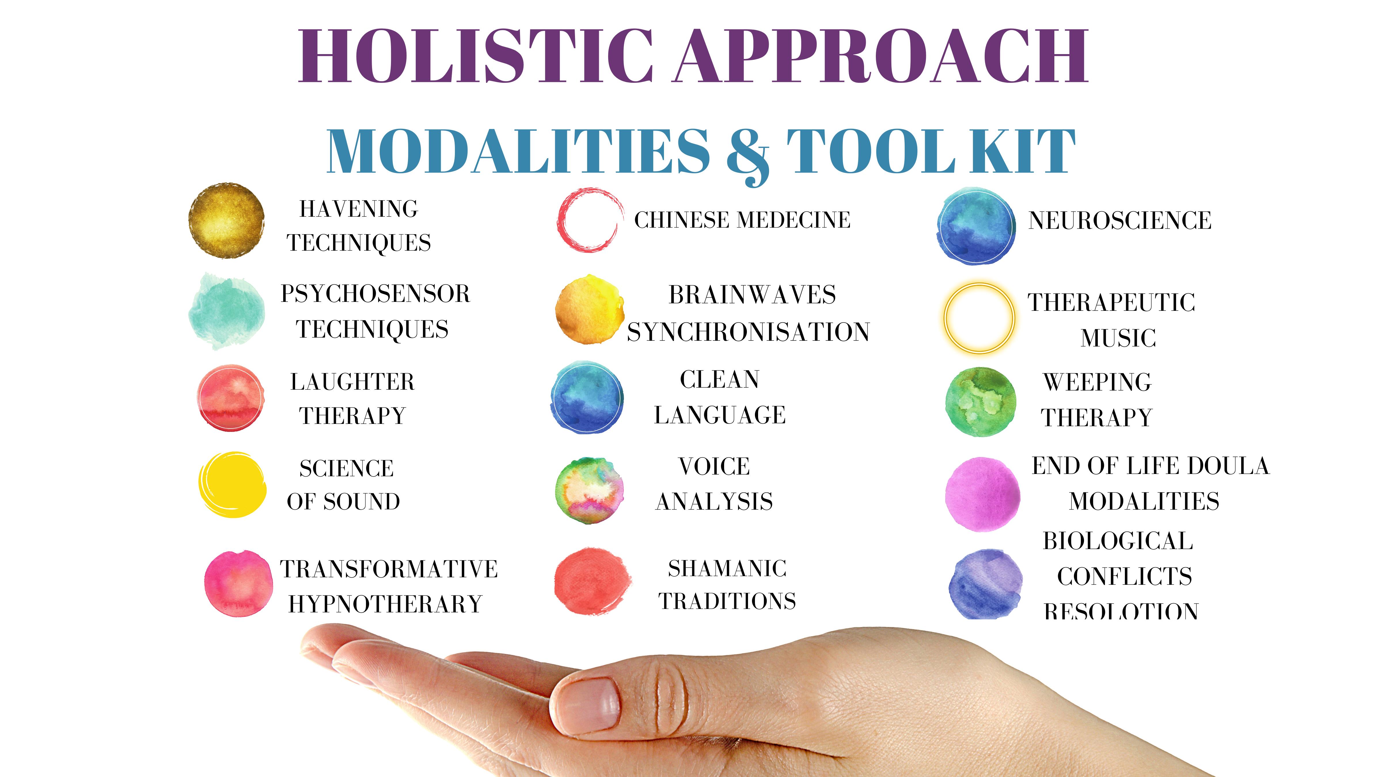 modalities-